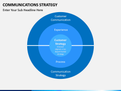 Communications strategy PPT slide 4