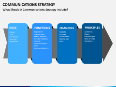 Communications strategy PPT slide 6