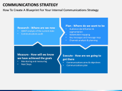 Communications strategy PPT slide 7