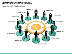 Communication process PPT slide 11