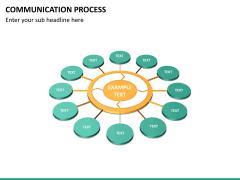 Communication process PPT slide 12