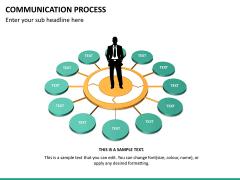 Communication process PPT slide 14