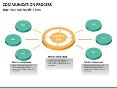 Communication process PPT slide 15