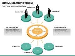 Communication process PPT slide 16