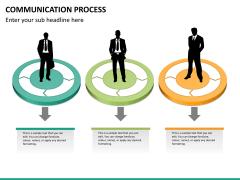 Communication process PPT slide 17