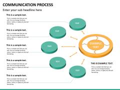 Communication process PPT slide 18