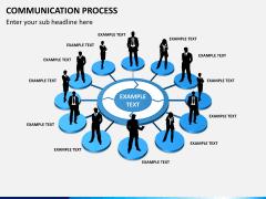Communication process PPT slide 1