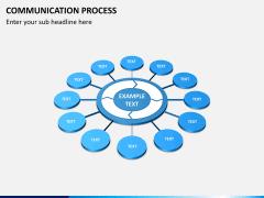 Communication process PPT slide 2