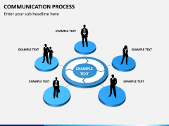 Communication process PPT slide 3