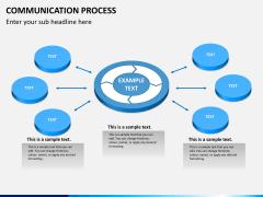 Communication process PPT slide 5