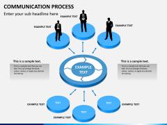 Communication process PPT slide 6
