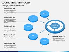 Communication process PPT slide 8