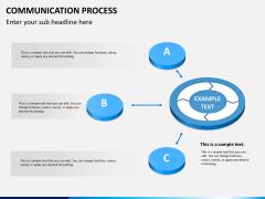 Communication process PPT slide 9
