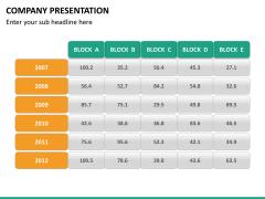 Company presentation PPT slide 29