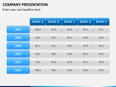 Company presentation PPT slide 12