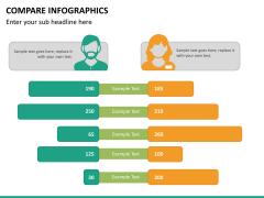 Compare infographics PPT slide 14