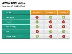 Comparison Tables PPT slide 20