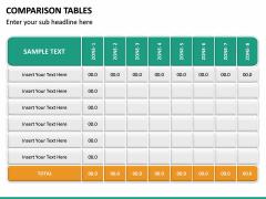Comparison Tables PPT slide 29