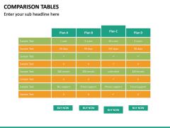 Comparison Tables PPT slide 30