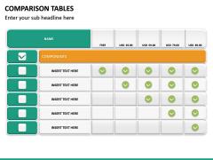 Comparison Tables PPT slide 31