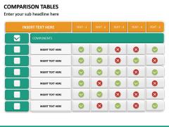 Comparison Tables PPT slide 32