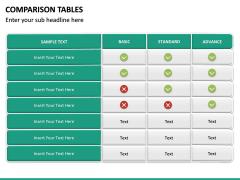 Comparison Tables PPT slide 34