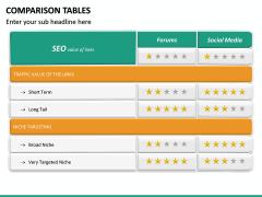 Comparison Tables PPT slide 36