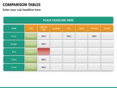 Comparison Tables PPT slide 37