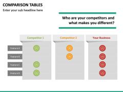 Comparison Tables PPT slide 38