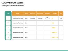 Comparison Tables PPT slide 21