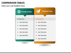 Comparison Tables PPT slide 22