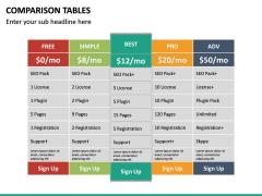 Comparison Tables PPT slide 23