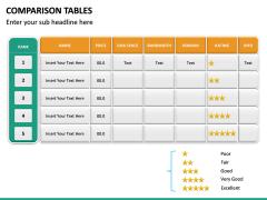 Comparison Tables PPT slide 24
