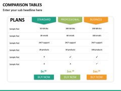 Comparison Tables PPT slide 25