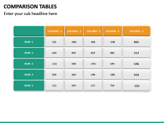 Comparison Tables PPT slide 28
