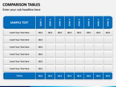 Comparison Tables PPT slide 10
