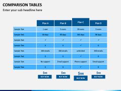 Comparison Tables PPT slide 11