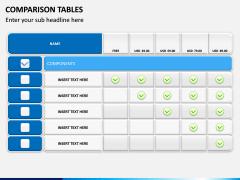 Comparison Tables PPT slide 12