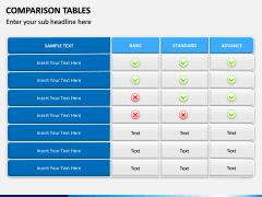 Comparison Tables PPT slide 15