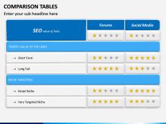 Comparison Tables PPT slide 17