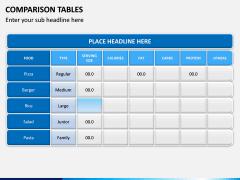 Comparison Tables PPT slide 18
