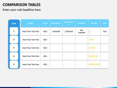 Comparison Tables PPT slide 2