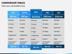 Comparison Tables PPT slide 4