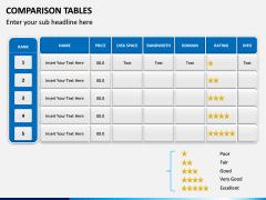 Comparison Tables PPT slide 5