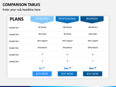Comparison Tables PPT slide 6