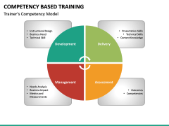 Competency Based Training PPT slide 12