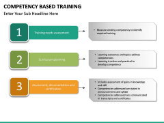 Competency Based Training PPT slide 19