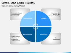 Competency Based Training PPT slide 2