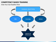 Competency Based Training PPT slide 7