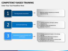 Competency Based Training PPT slide 9
